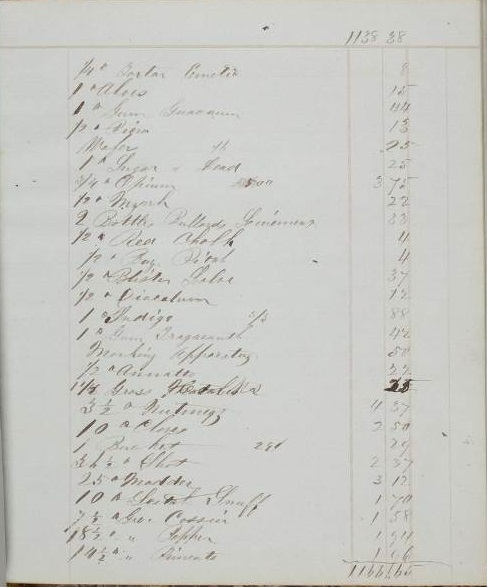 Howell & Rogers Ledger